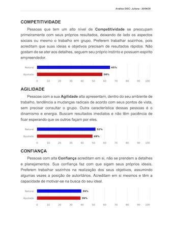 Relatório comportamental DiSC